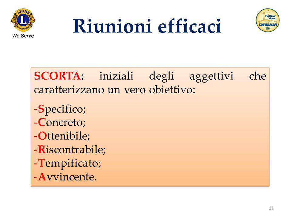 Riunioni efficaci SCORTA: iniziali degli aggettivi che caratterizzano un vero obiettivo: Specifico;