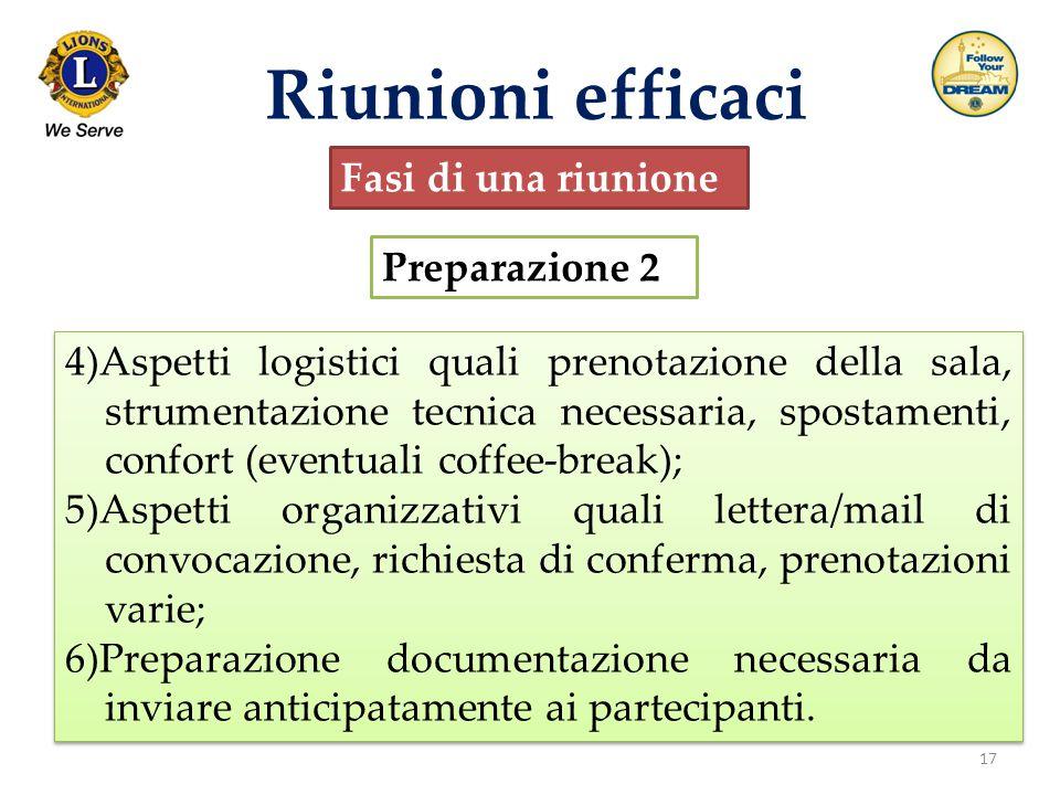 Riunioni efficaci Fasi di una riunione Preparazione 2