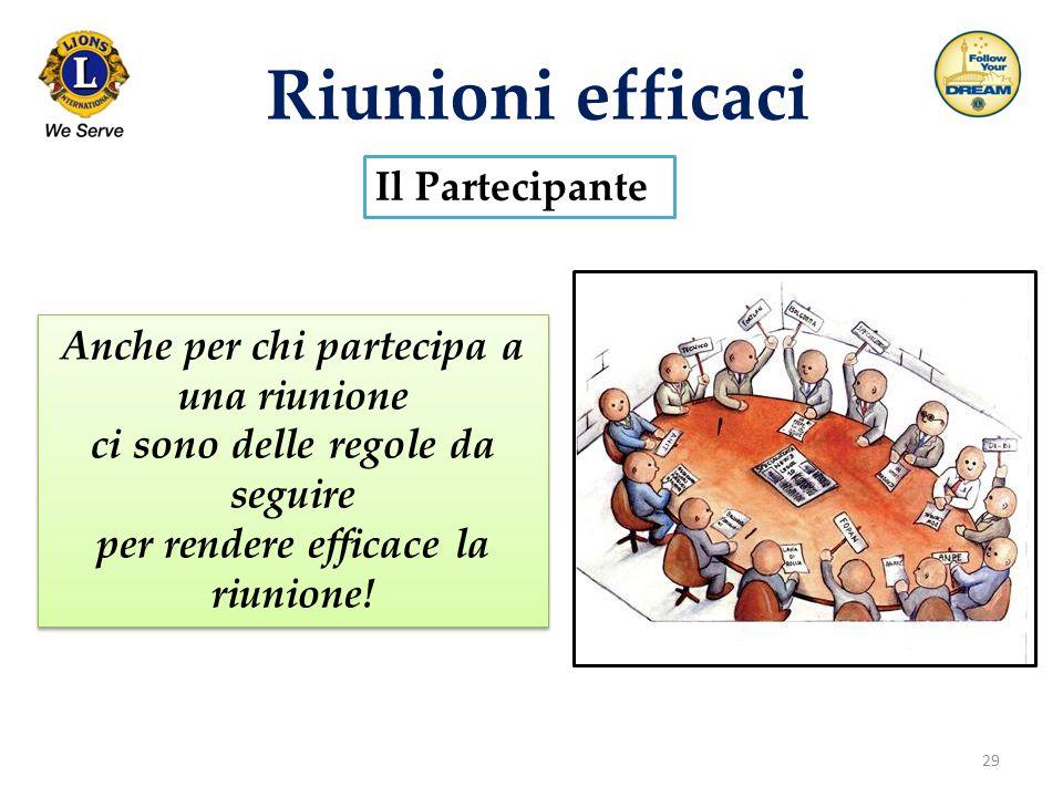 Riunioni efficaci Il Partecipante