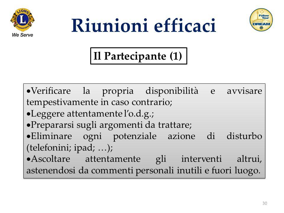 Riunioni efficaci Il Partecipante (1)