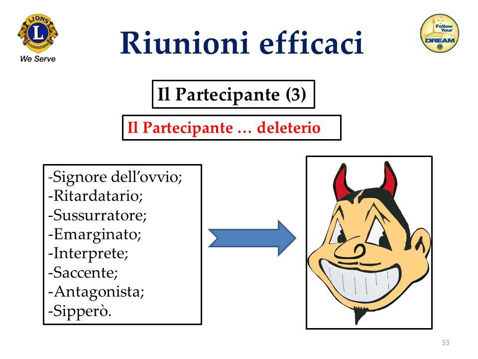 Riunioni efficaci Il Partecipante (3) Il Partecipante … deleterio