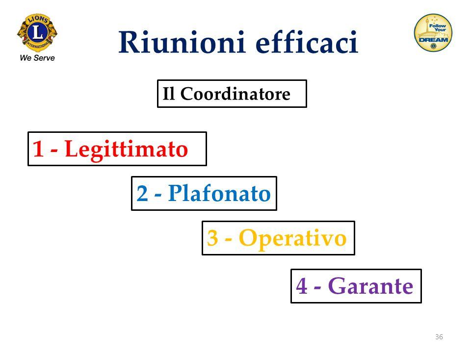 Riunioni efficaci 1 - Legittimato 2 - Plafonato 3 - Operativo