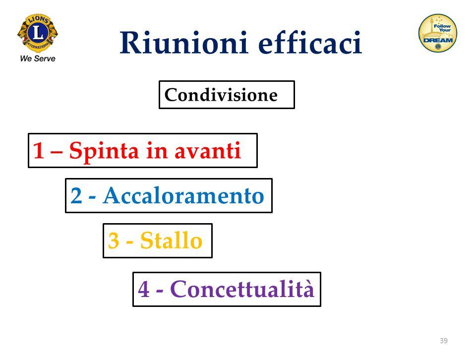 Riunioni efficaci 1 – Spinta in avanti 2 - Accaloramento 3 - Stallo