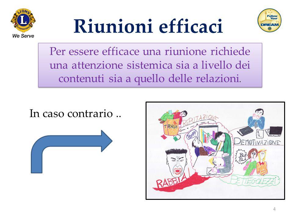Riunioni efficaci Per essere efficace una riunione richiede una attenzione sistemica sia a livello dei contenuti sia a quello delle relazioni.