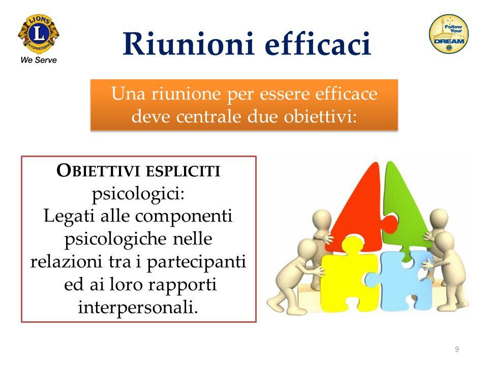 Riunioni efficaci Una riunione per essere efficace deve centrale due obiettivi: Obiettivi espliciti psicologici: