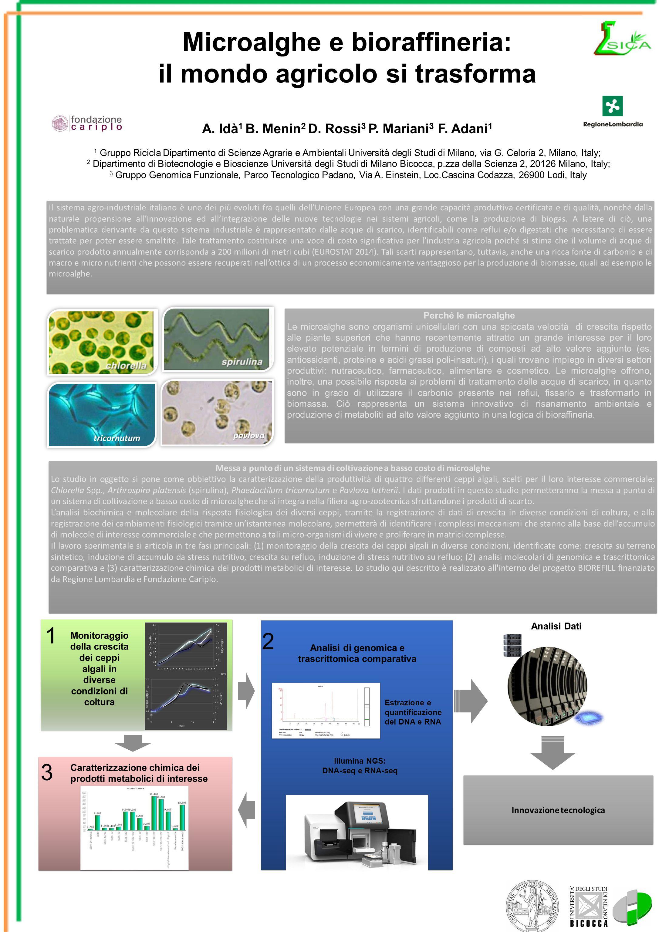 Microalghe e bioraffineria: il mondo agricolo si trasforma