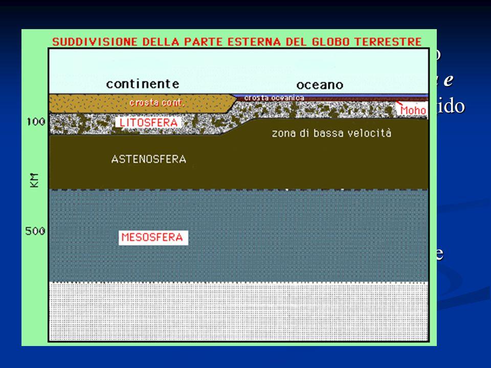 la Terra può essere suddivisa, dall esterno verso l interno, in litosfera, astenosfera, mesosfera e nucleo in base al comportamento fluido o rigido dei materiali che li compongono