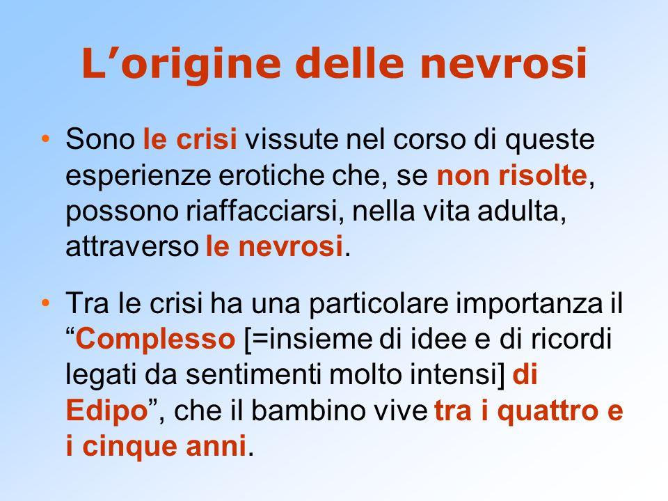 L'origine delle nevrosi