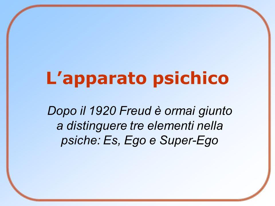L'apparato psichico Dopo il 1920 Freud è ormai giunto a distinguere tre elementi nella psiche: Es, Ego e Super-Ego.