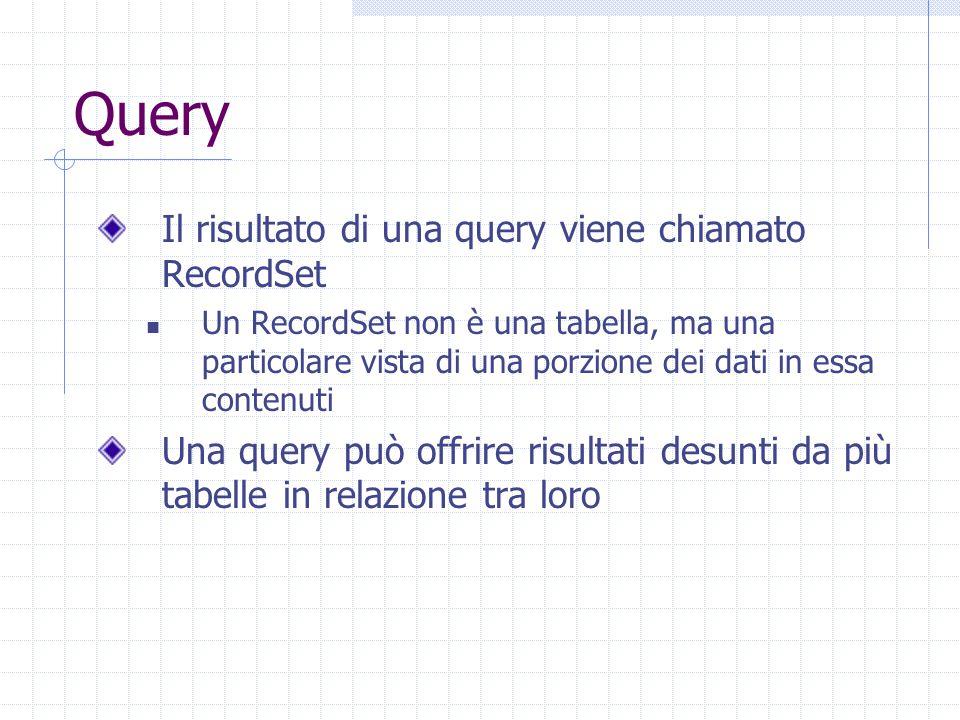 Query Il risultato di una query viene chiamato RecordSet