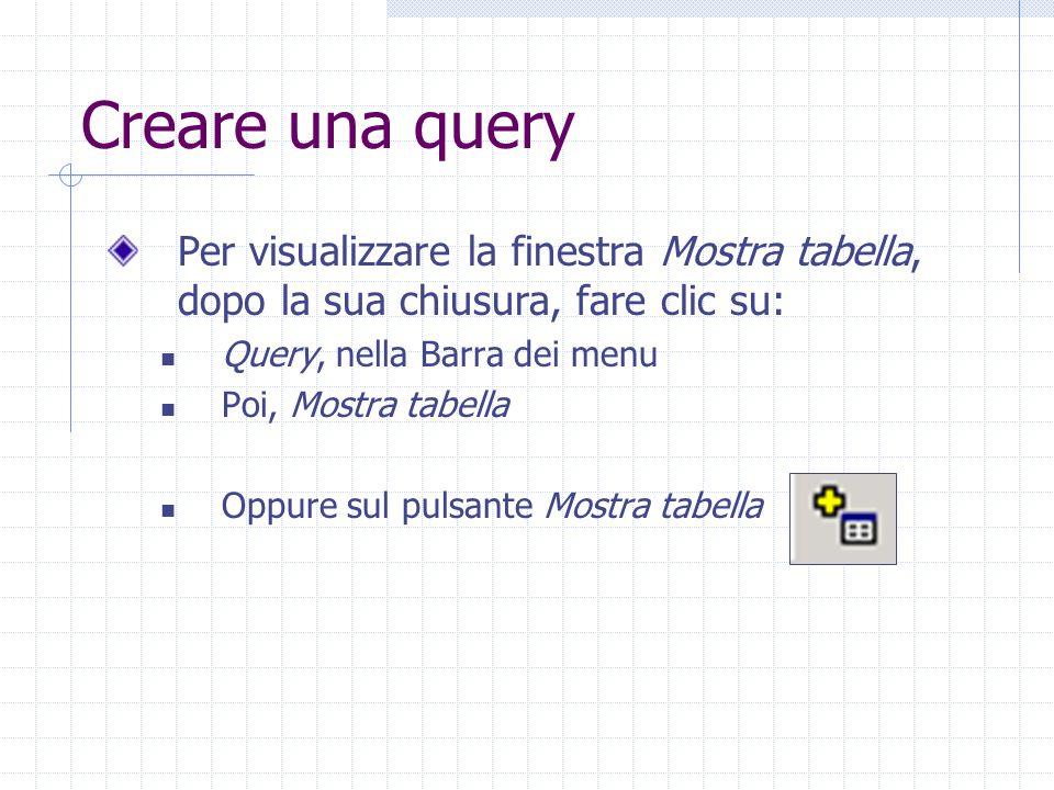 Creare una query Per visualizzare la finestra Mostra tabella, dopo la sua chiusura, fare clic su: Query, nella Barra dei menu.