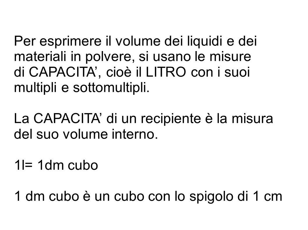 Per esprimere il volume dei liquidi e dei
