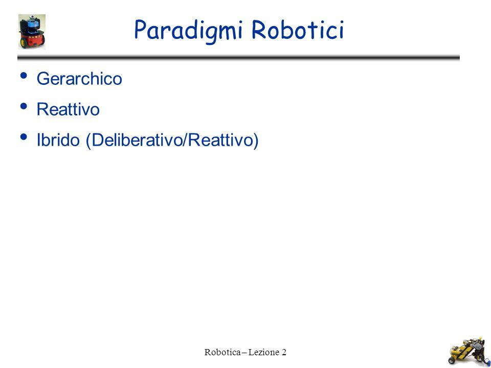 Paradigmi Robotici Gerarchico Reattivo Ibrido (Deliberativo/Reattivo)