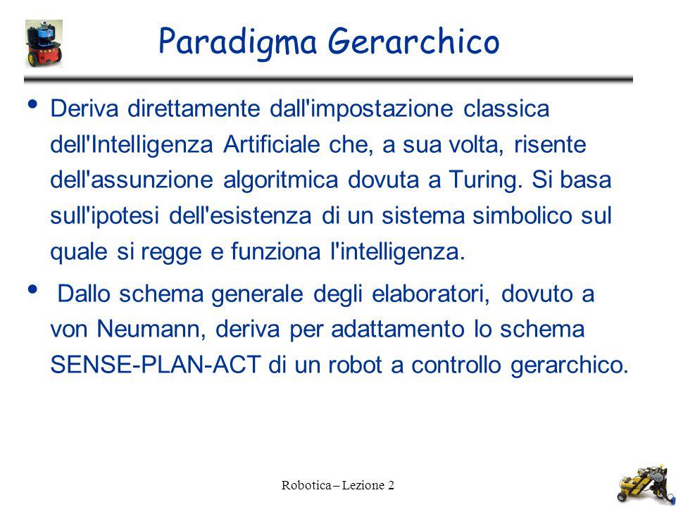 Paradigma Gerarchico