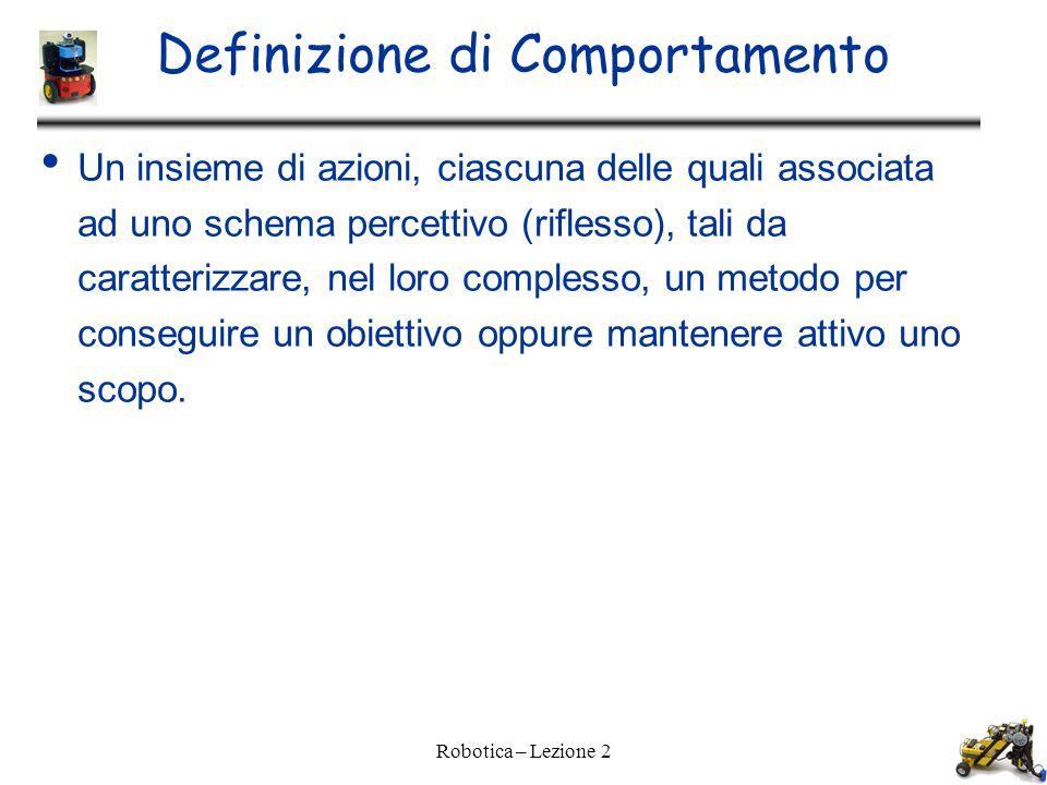 Definizione di Comportamento