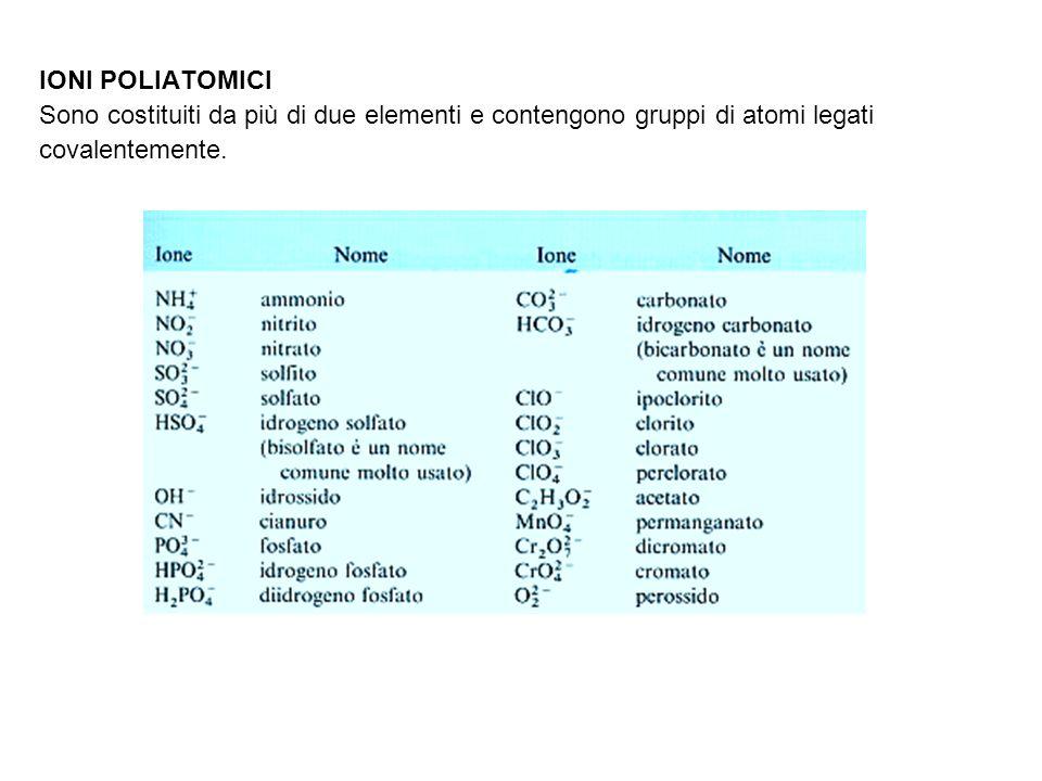IONI POLIATOMICI Sono costituiti da più di due elementi e contengono gruppi di atomi legati.