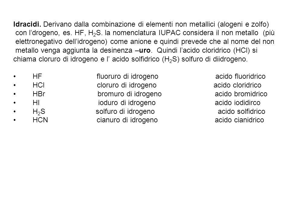 Idracidi. Derivano dalla combinazione di elementi non metallici (alogeni e zolfo)