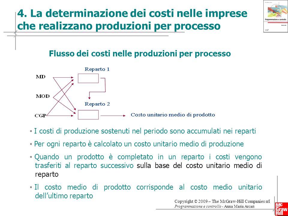 Flusso dei costi nelle produzioni per processo