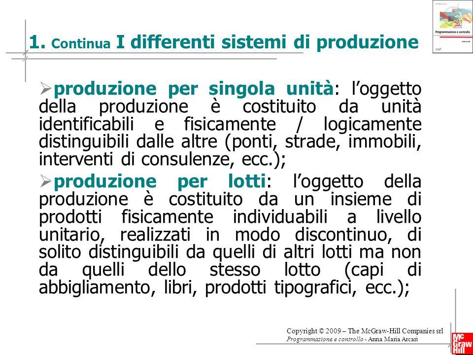 1. Continua I differenti sistemi di produzione