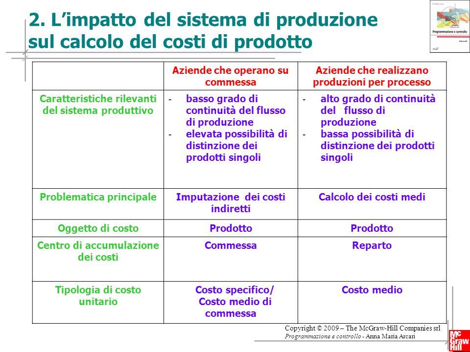 2. L'impatto del sistema di produzione sul calcolo del costi di prodotto