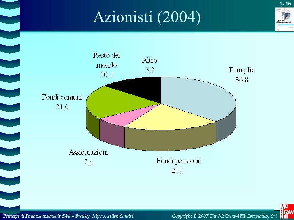 Azionisti (2004) 15