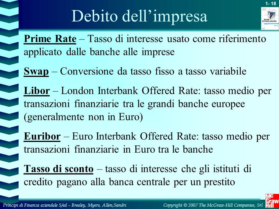Debito dell'impresa Prime Rate – Tasso di interesse usato come riferimento applicato dalle banche alle imprese.