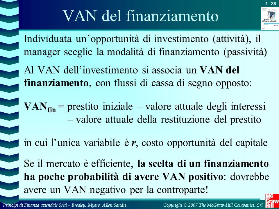 VAN del finanziamento Individuata un'opportunità di investimento (attività), il manager sceglie la modalità di finanziamento (passività)