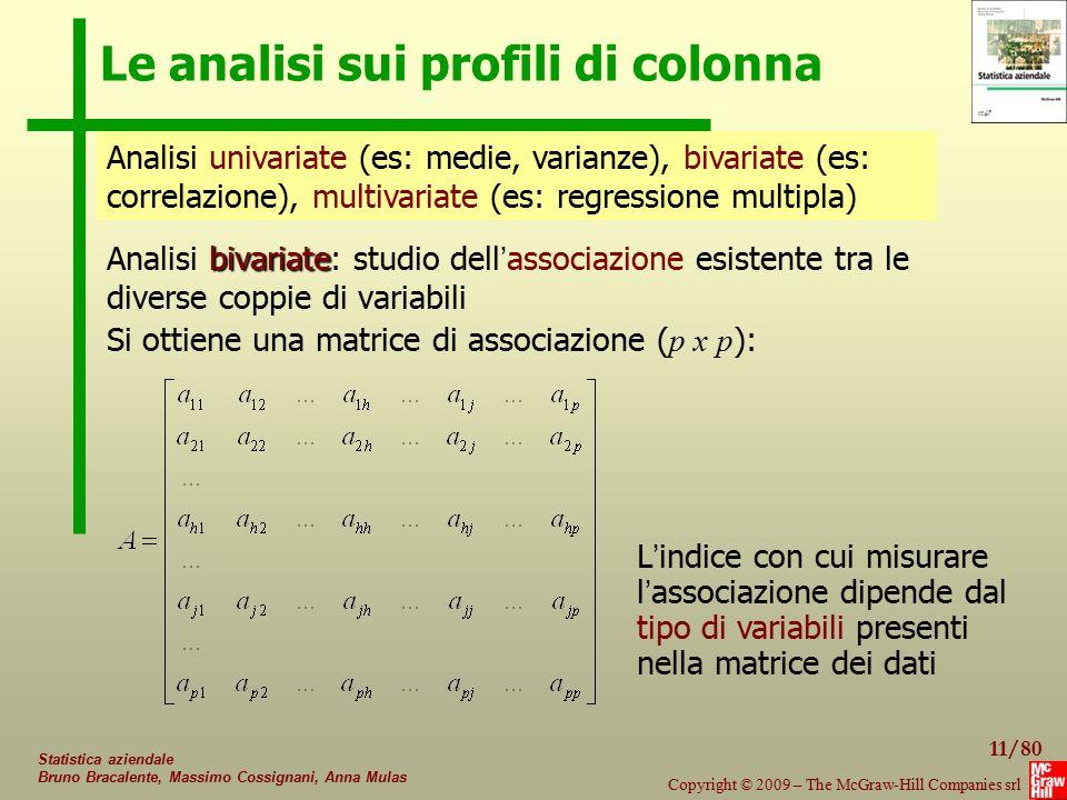 Le analisi sui profili di colonna