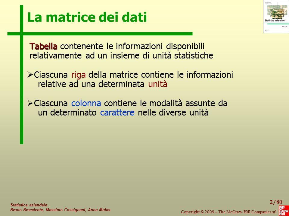 La matrice dei dati Tabella contenente le informazioni disponibili