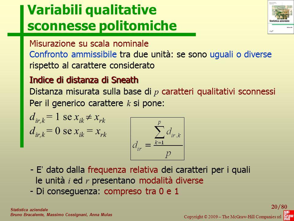 Variabili qualitative sconnesse politomiche