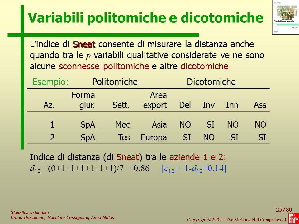 Variabili politomiche e dicotomiche