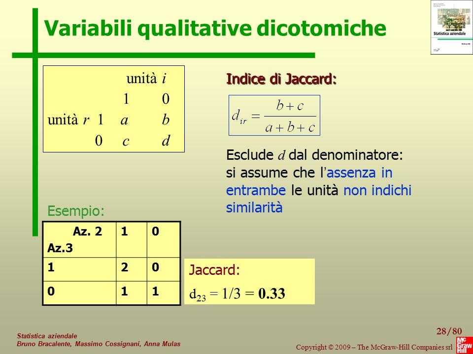 Variabili qualitative dicotomiche