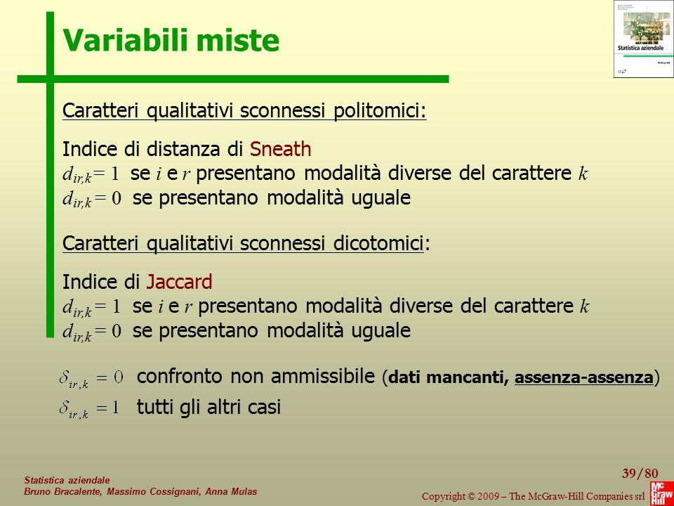 Variabili miste Caratteri qualitativi sconnessi politomici: