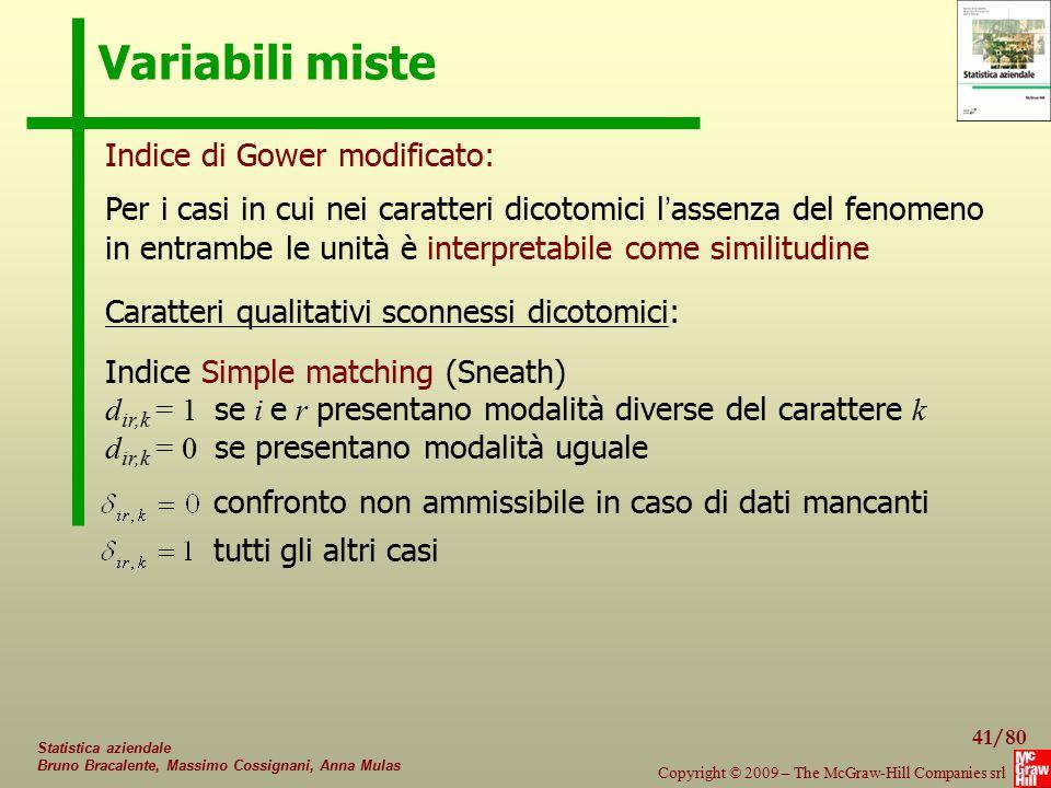 Variabili miste Indice di Gower modificato: