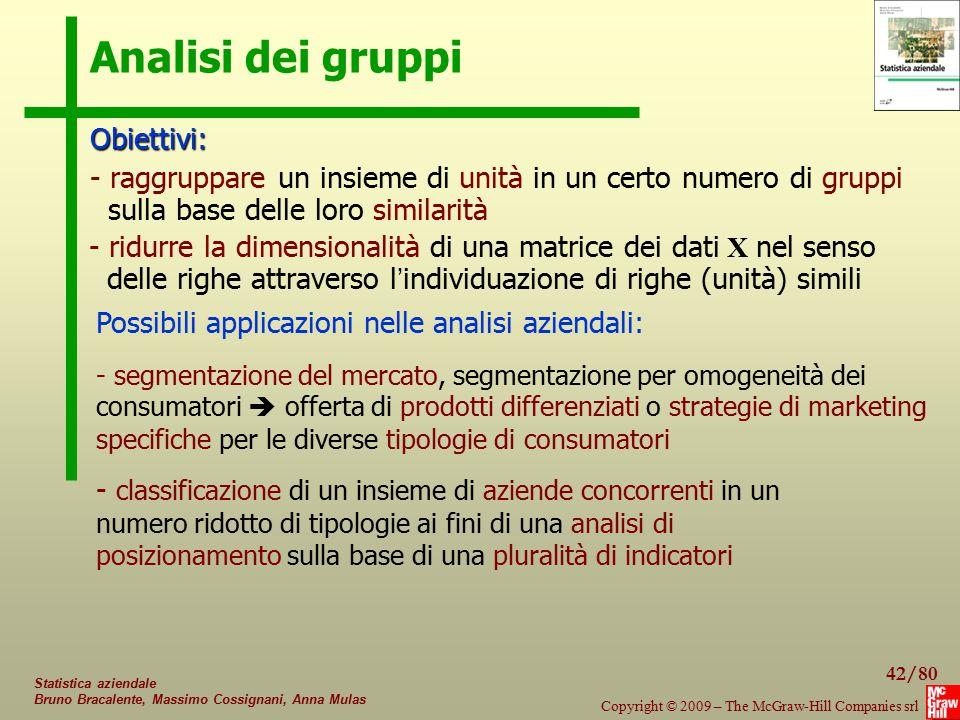 Analisi dei gruppi Obiettivi: