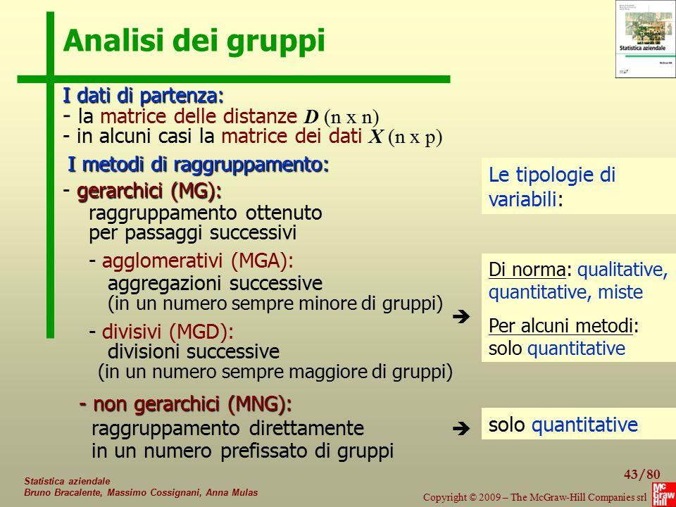 Analisi dei gruppi - la matrice delle distanze D (n x n)