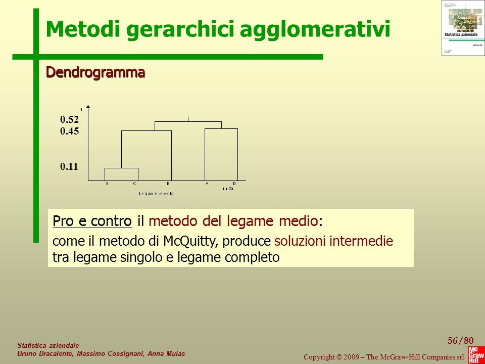 Metodi gerarchici agglomerativi