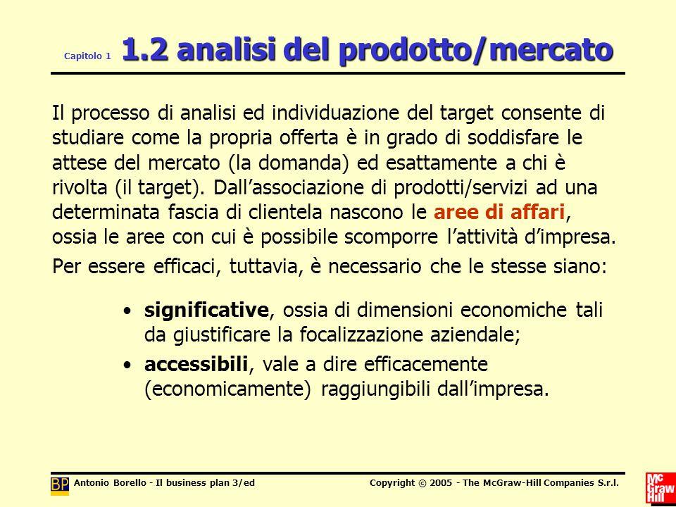Capitolo 1 1.2 analisi del prodotto/mercato