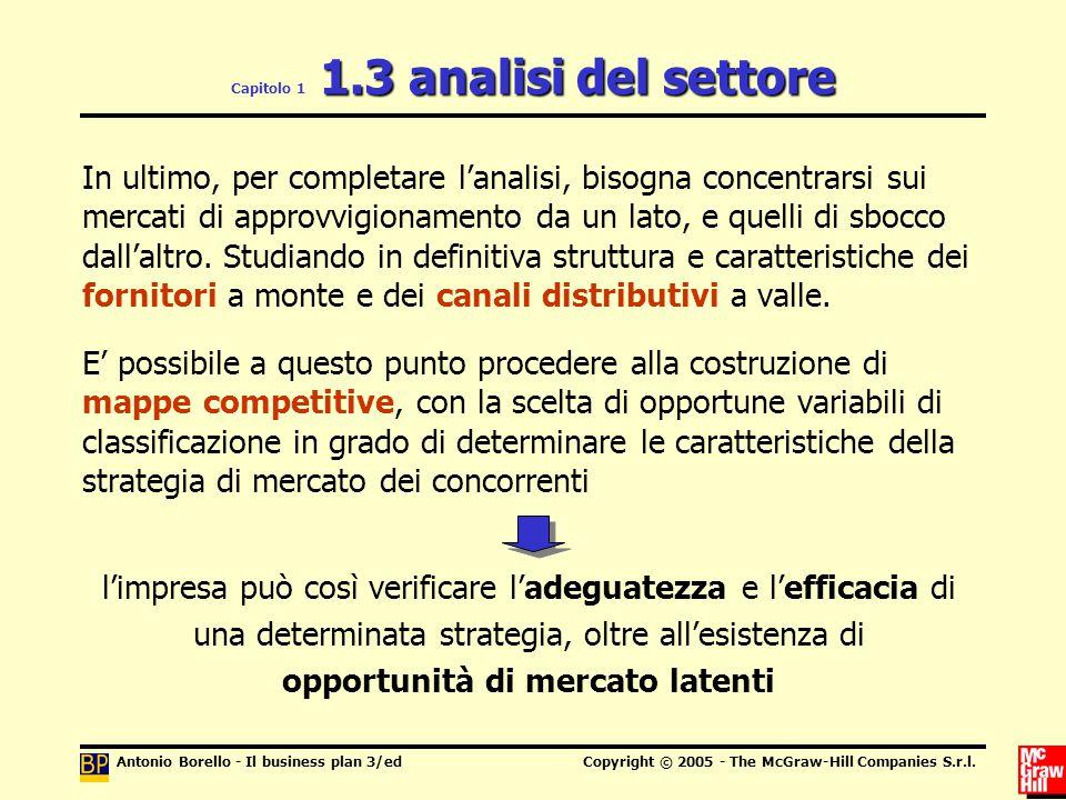 Capitolo 1 1.3 analisi del settore