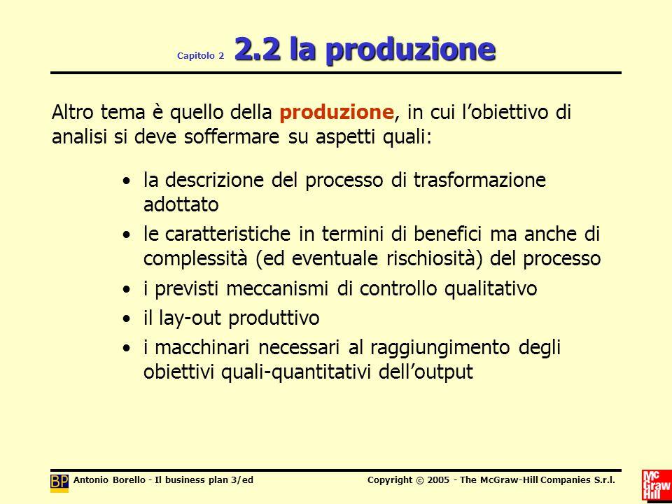 Capitolo 2 2.2 la produzione