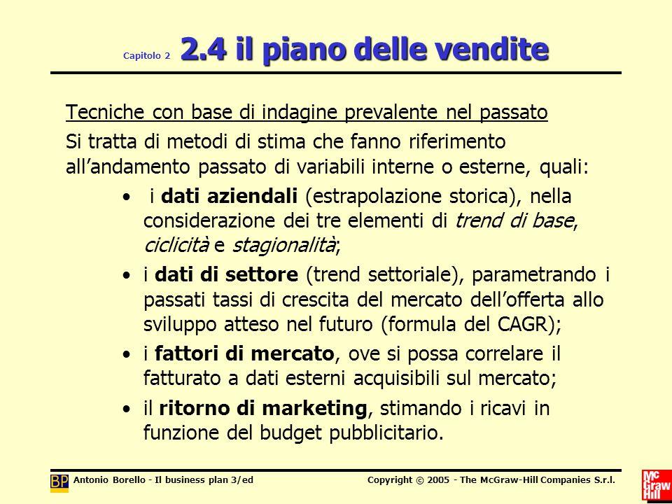 Capitolo 2 2.4 il piano delle vendite