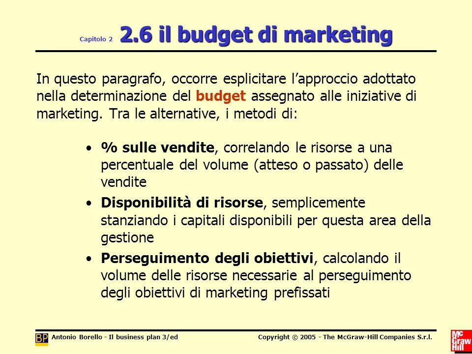 Capitolo 2 2.6 il budget di marketing