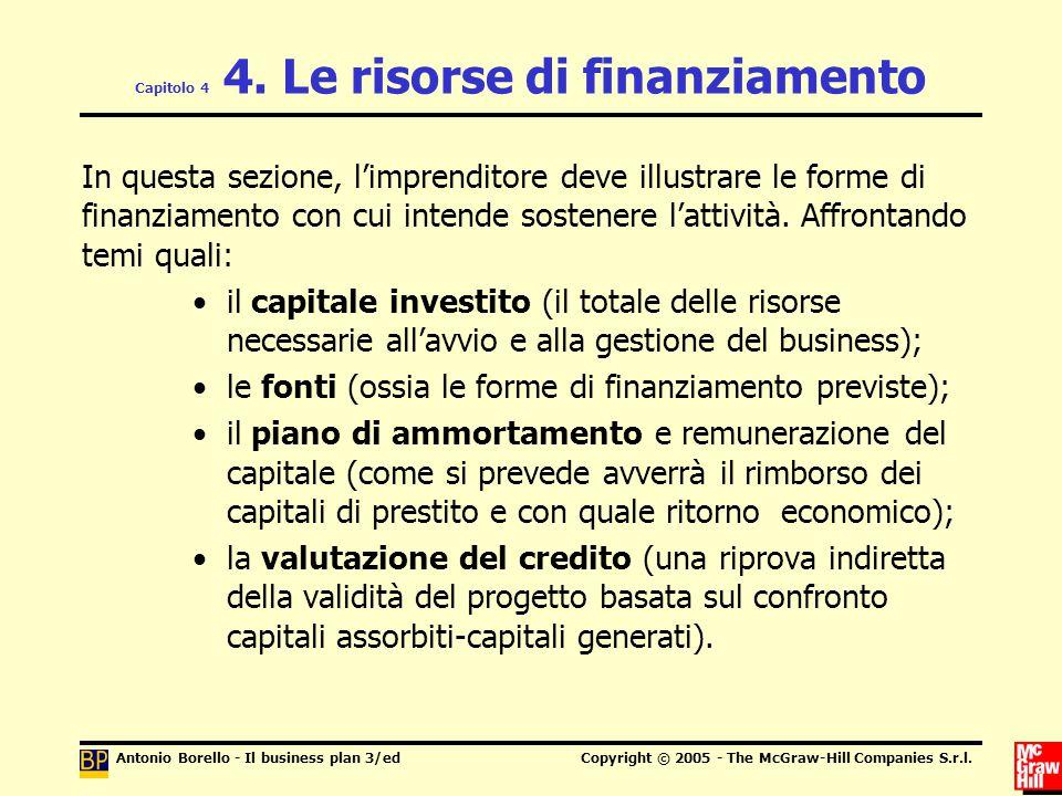 Capitolo 4 4. Le risorse di finanziamento