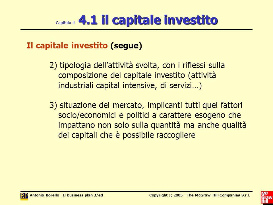 Capitolo 4 4.1 il capitale investito