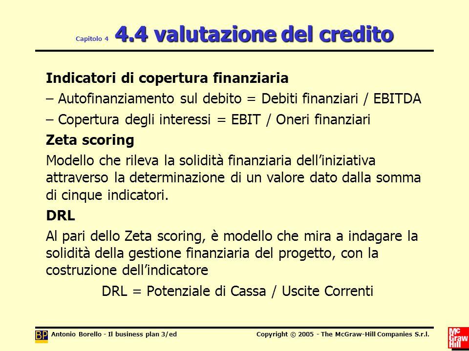 Capitolo 4 4.4 valutazione del credito