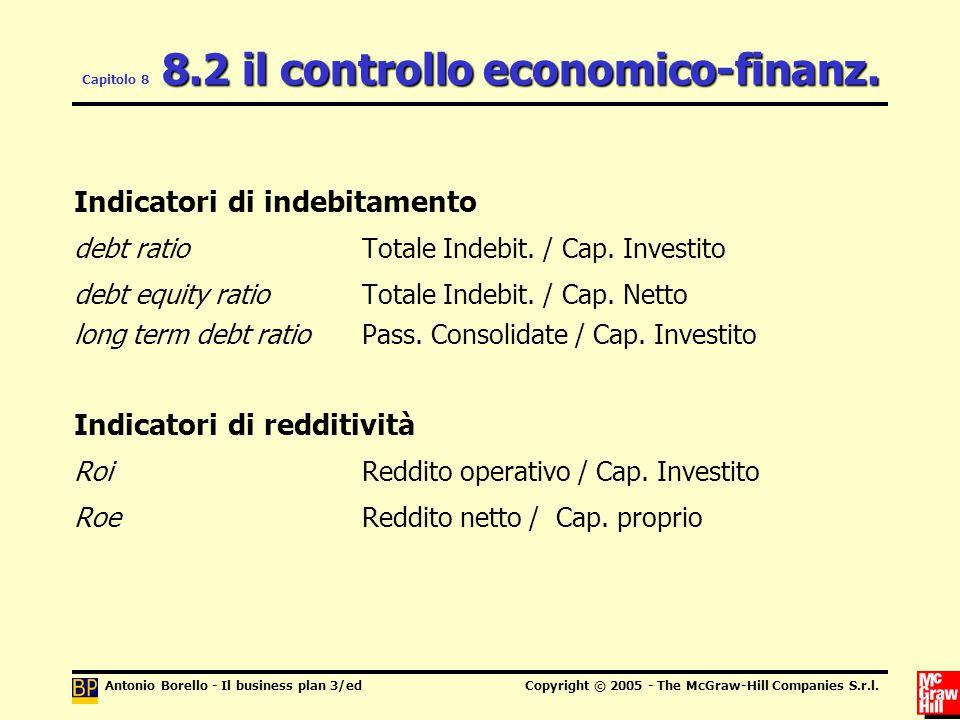 Capitolo 8 8.2 il controllo economico-finanz.