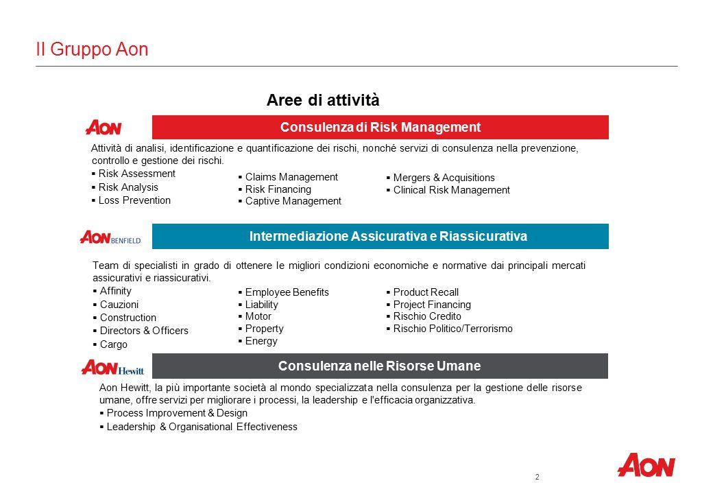 Aon Corporation Il valore dell' azienda nell'arco di 10 anni