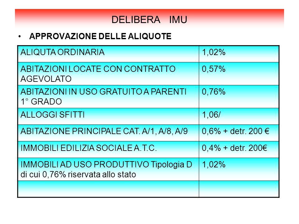 DELIBERA IMU APPROVAZIONE DELLE ALIQUOTE ALIQUTA ORDINARIA 1,02%