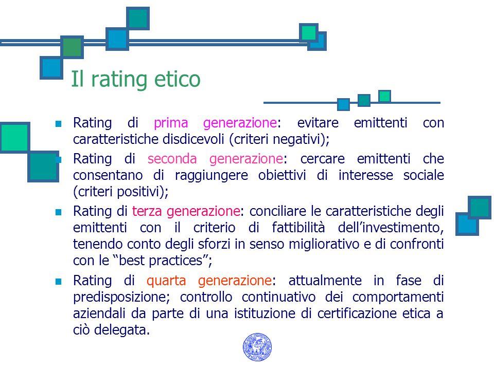 Il rating etico Rating di prima generazione: evitare emittenti con caratteristiche disdicevoli (criteri negativi);