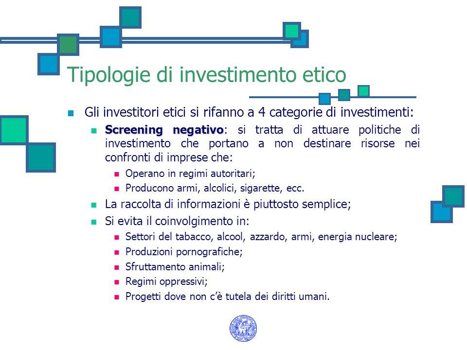 Tipologie di investimento etico